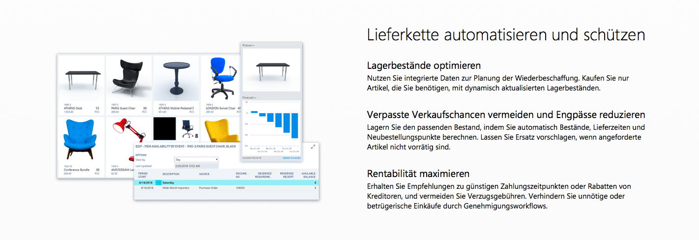 1.2. Microsoft Dynamics 365 Business Central - QdK Consulting GmbH - Lieferkette